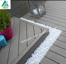 Hot Sale Solid black ,gray Top selling garden easy install good price wpc decking , wood plastic composite board