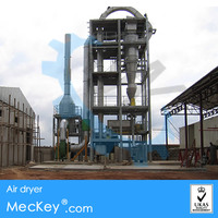 Modified starch Production Equipment