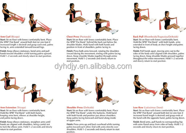band power band exercises stretch bands, View power band exercises ...