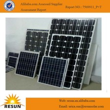 2014 hot small solar panel from chinese solar panel manufacturer