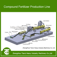 Large Capacity NPK Compound Fertilizer Production Line for Sale