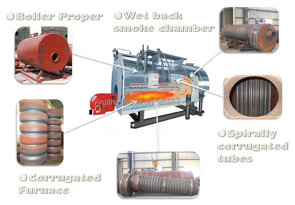 For Uae Saudi Arabia Middle East Commercial Steam Boiler,Oil Fuel ...