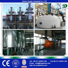Small and Large Scale Biodiesel Production Line, Kingdo Biodiesel Storage Tanks