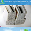 environmental protection sound insulated exterior wall panels