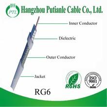 sicherheitssystem rg6 kabelhersteller