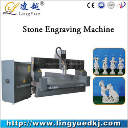 Low cost and high quality 1325 cnc router machine for carving in stone