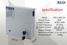 XED-CE Approved 9 channel 12v 5a power supply