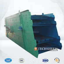 TECHSHEEN Different Size Stone Gravel Vibrating Screen in Crushing Plants