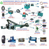 waste/used tire recycling production line/scrap tire recycling machine