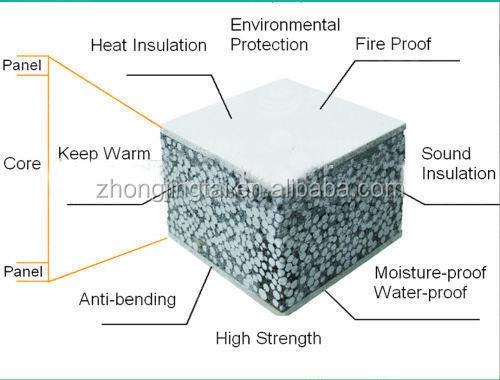 Wonderful Lightweight Insulated Concrete Panels #1: Container-Home-Cement-House-Modular-Cement-Lightweight.jpg
