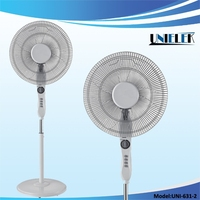 Hot new electric products 220v Ac Cooling fan price 16 inch pedestal fan parts fan