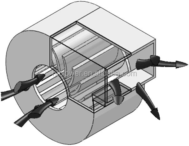 Electric fan principle