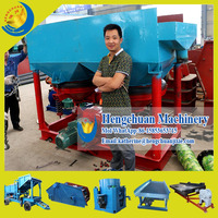 OEM/ODM Customized China Supplier New Technology Mineral Jigging Concentrator for Sale