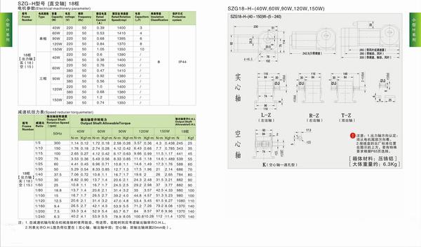 High-efficiency 120W variable speed geared motor