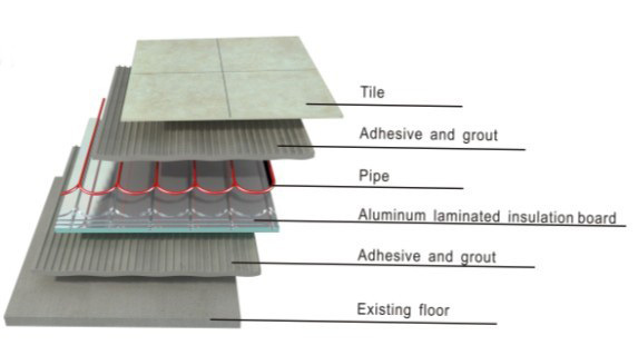 Floor heating system aluminum panels buy insulation for Best flooring for hydronic heat