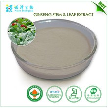 Low pesticide residues ginseng leaf and stem extract, panax ginseng extract, diabetes cures herbs