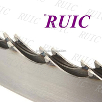 Judy recommend RUIC bi-metal band saw blade for you to cut better