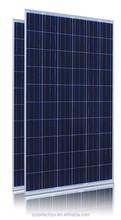250W POLYCRYSTALLINE SOLAR PANEL FOR SOLAR POWER SYSTEM FOR GLOBAL MARKETS