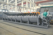 China classifier manufacturer / mineral separating classifier/ spiral classifier