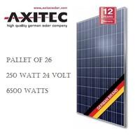 2015 German Brand New AXITEC AXIpower 250 Watt 24 Volt Solar Panel [MADE IN USA]
