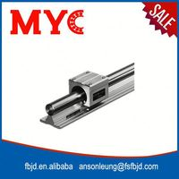 China low price large load square roller linear motion guide rail