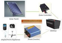 inverter solar pure sine 5000w/10000w dc to ac converter