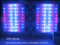 2015 name of fruits wifi control 1000w growing light led