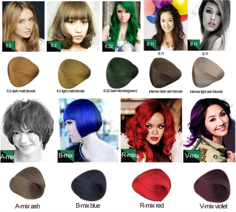 Professional permanent italian names hair color brands without ppd