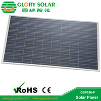 the most effective and competive price 220w poly solar panel