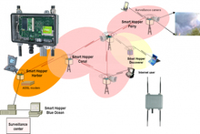 Outdoor Ultra-MP(mesh point)AP(access point), wireless mesh network,router