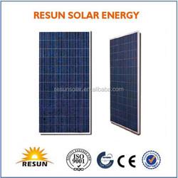 best price per watt solar panels from china
