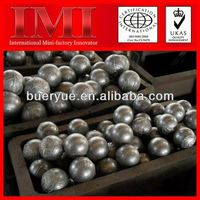 2013 Hot Sale Long Working Life and Good Material metal forged grinding steel ball for sag mill