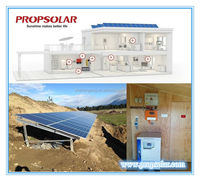 Hot sales propsolar cheap cif price solar system pakistan lahore