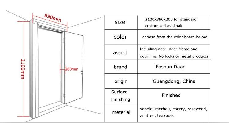 lowcost single glass colored bathroom pvc door buy door