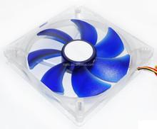 205x205x72mm AC draught fan