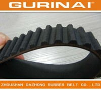 Manufacturer produced high quality automotive timing belts