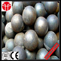 china manufacture 60mm Chrome Cast Iron Ball with good hardenability and low price