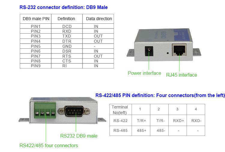 Ethernet rs232 конвертер своими руками 29