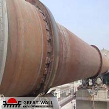 lime tunnel kiln equipment