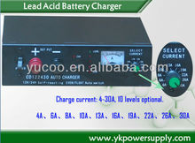 High efficiency (YK-CD122430) battery charger 12 volt