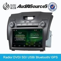 dvd player gps navigation car navigator car gps with gps TMC sd dvd rds swc mp4 1080P 1.2G CPU 256M RAM dual zone tv box radio