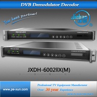 Strong Quality Receiver RF in HD out Satellite Receiver Software Download