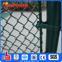 PVC Coated Private Fence