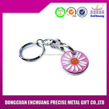 Popular hot-sale zinc alloy type clock metal keychain