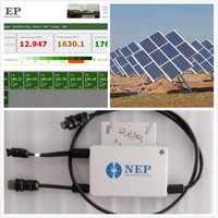 rooftop solar project 250w micro solar inverter for Europe Market