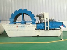 the sand washing and recovery machine spare parts