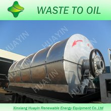 European standard waste plastic to oil equipment from Huayin Company