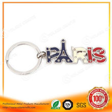 Newest cheap price keyring