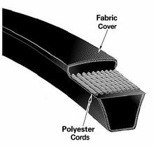 Classical Wrapped A B C D E V belt
