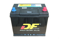 Camel group Apollo good battery high quality battery12V 24-460